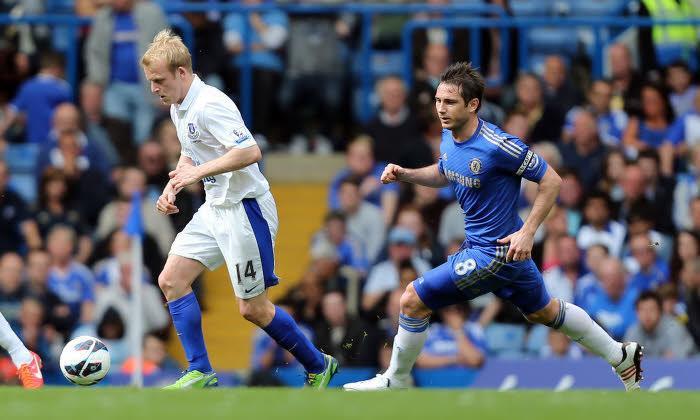 Naismith, Everton
