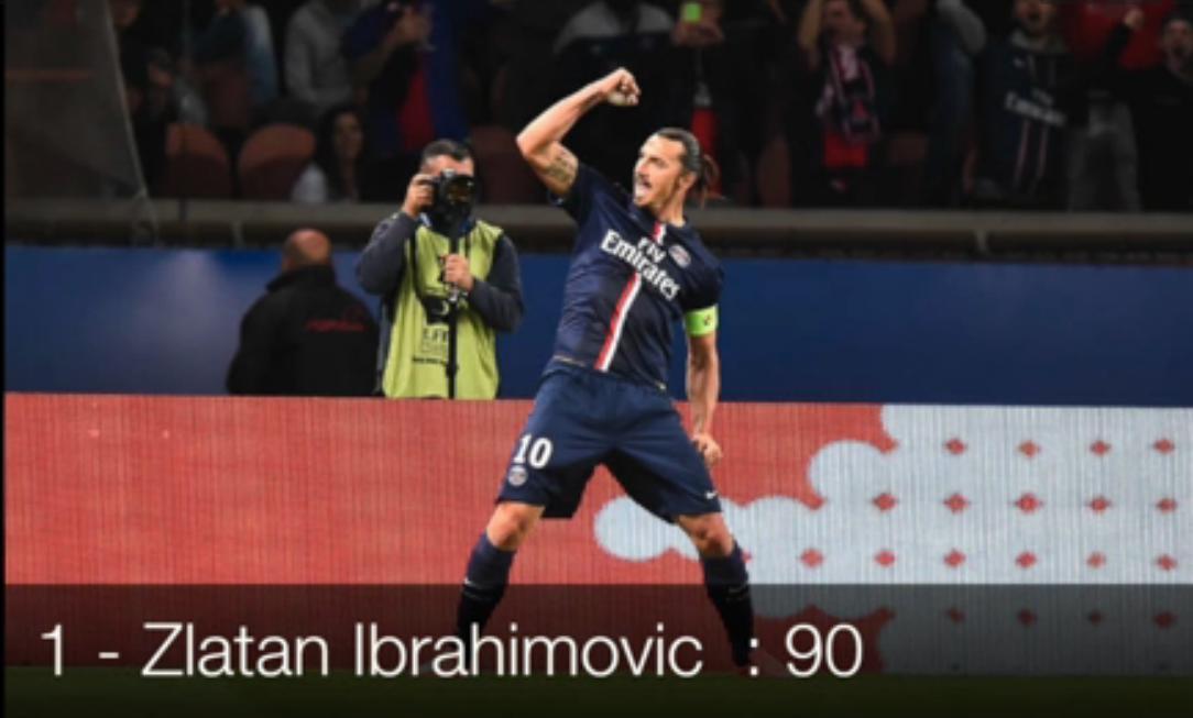FIFA 15 : Découvrez les 20 meilleurs joueurs de Ligue 1 dans le jeu ! (vidéo)